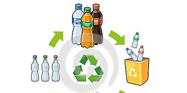 """应对塑料污染的三大""""技术流"""""""