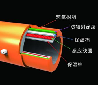 塑能节能装备 (2)
