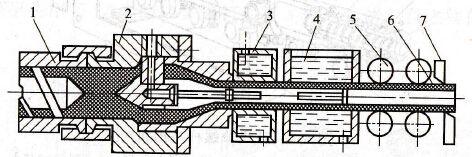 挤出成型六大基础过程介绍(加料一输送一压缩一熔融一混合一排气)