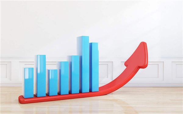 全球化学品产量连续第六个月攀升